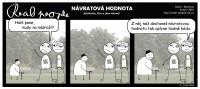 navratova-hodnota